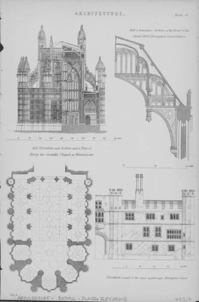 Gothic Architectural Design Pictures