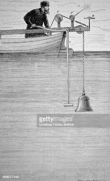 Experiment to measure the velocity of sound in water These measurements were made in 1841 on Lake Geneva by Jean Daniel Colladon and Charles Sturm...