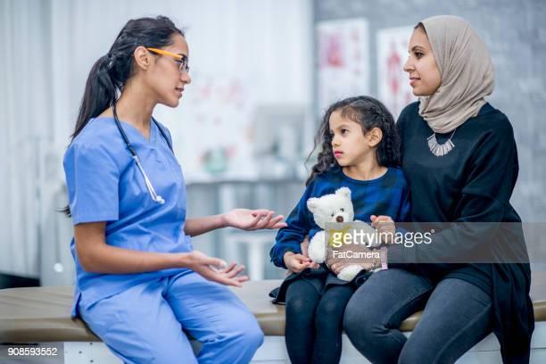 Explaining A Checkup