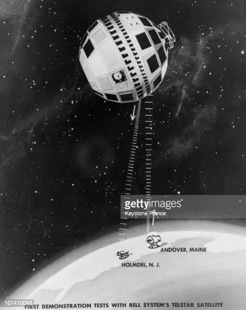 Explicative drawing of the TELSTAR communications satellite system between the satellite and the tracking stations of Andover and Holmdel TELSTAR was...