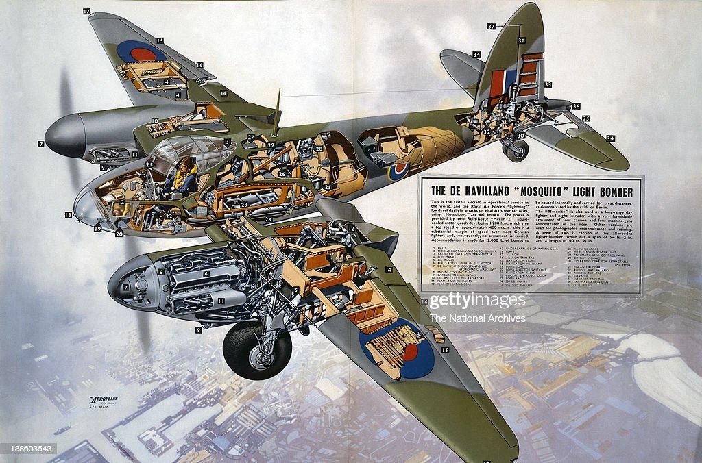 The De Havilland Mosquito Light Bomber : News Photo