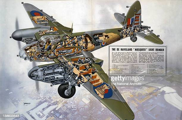 Exploded detail view of the WWII British De Havilland Mosquito Light Bomber