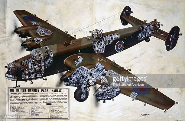 Exploded detail view of the WWII British Handley Page Halifax II Bomber