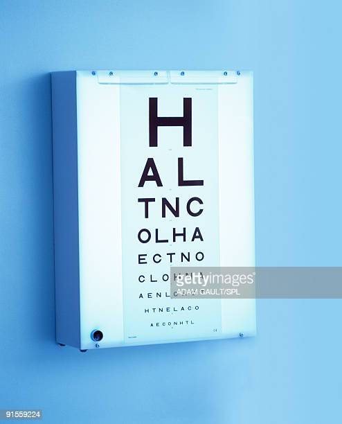 Eye chart mounted on lightbox