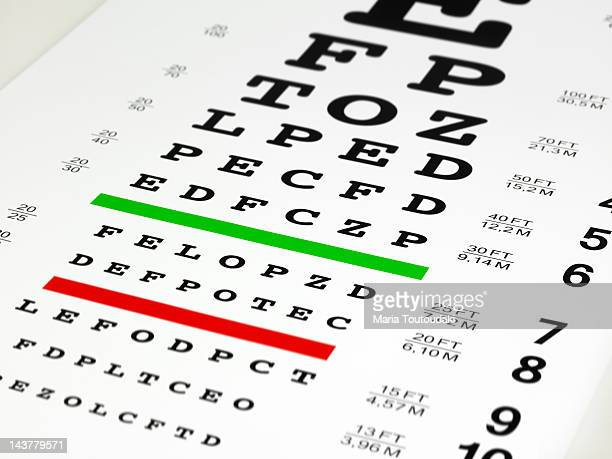 Eye Test Chart Stock Photos And Pictures Getty Images