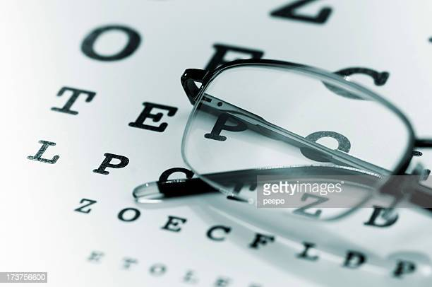 eye chart series