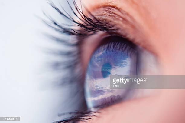 Réflexion des yeux