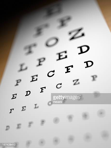 eye testing chart - eye chart stock pictures, royalty-free photos & images