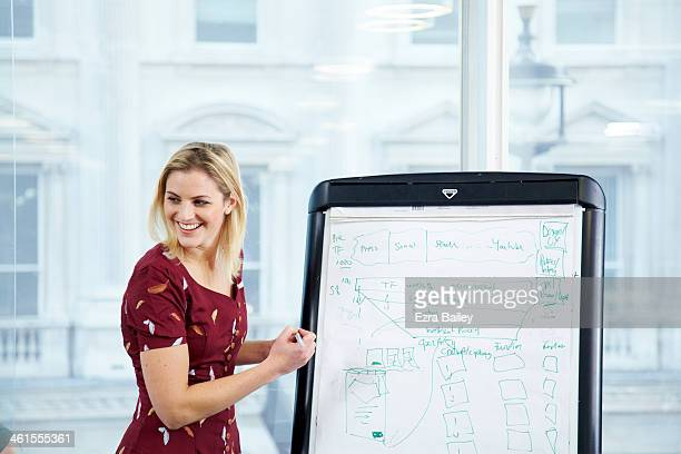 business woman presenting during a meeting. - short sleeved stock pictures, royalty-free photos & images