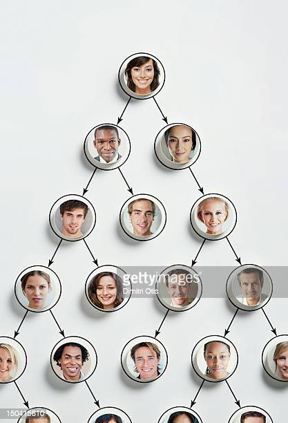 Faces on discs to form pyramid, woman at the top