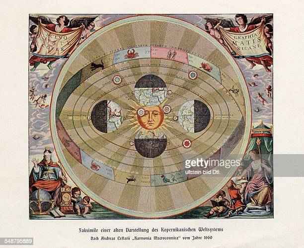Facsimile of a depiction of the Copernican system of the world/ the universe