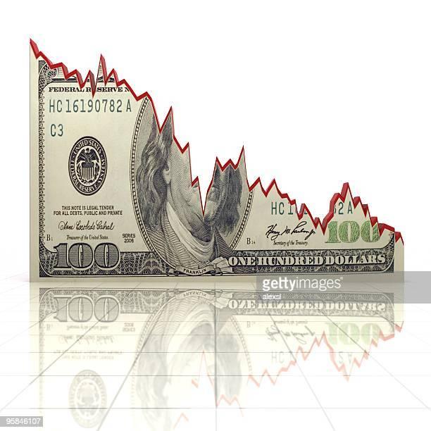 Fallenden Dollar-Tabelle