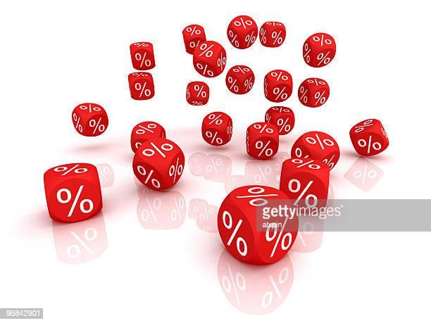 Falling symbols of percent