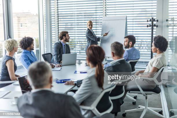 female ceo leading a business presentation in the office. - development stock pictures, royalty-free photos & images