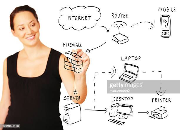 Female IT professional drawing a computer network