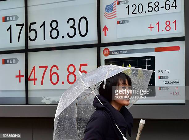 A female TV reporter reports before a share prices board in Tokyo on January 29 2016 Japan's share prices rose 47685 points to close at 1751830...
