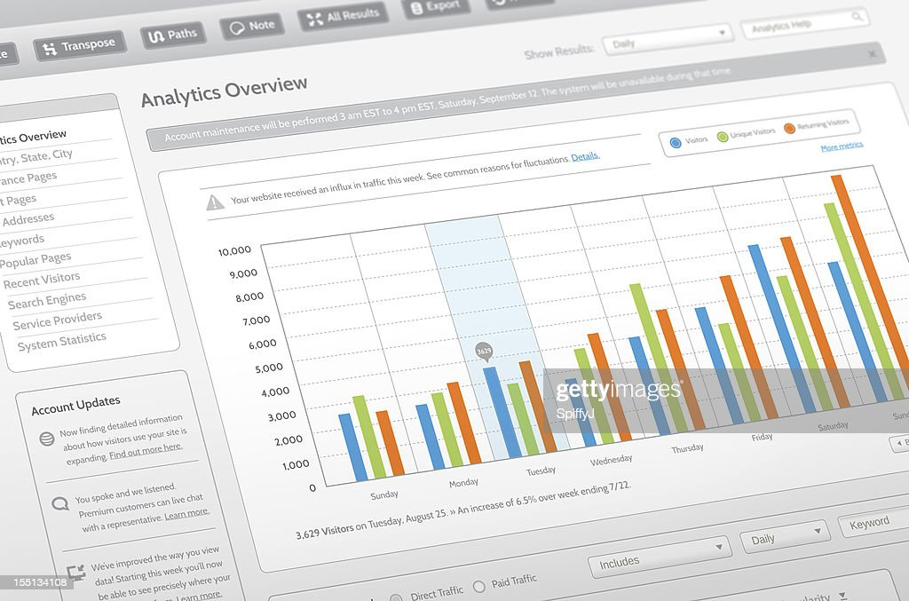 Fictitious weekly website analytics : Stock Photo