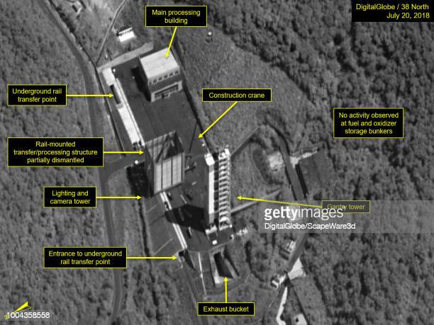 Figure 1 By July 20 dismantlement had begun of the railmounted transfer structure on the Sohae launch pad Mandatory credit for all images...