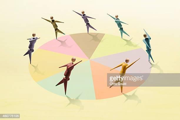 Figurines dancing around pie chart