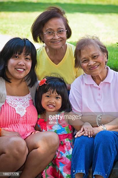 Família Filipina