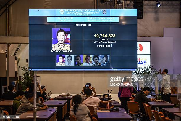 Filipinos look at a giant screen showing unofficial results of presidential candidate and Davao Mayor Rodrigo Duterte in Manila on May 9 2016...