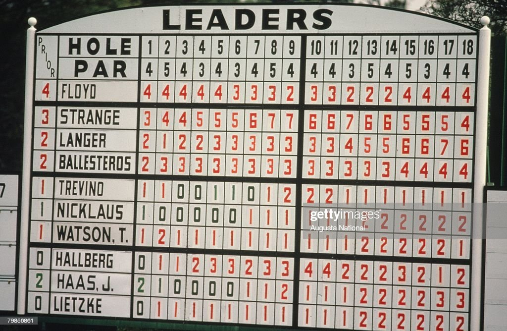 Final Leaderboard Of The 1985 Masters Tournament News Photo Getty Images
