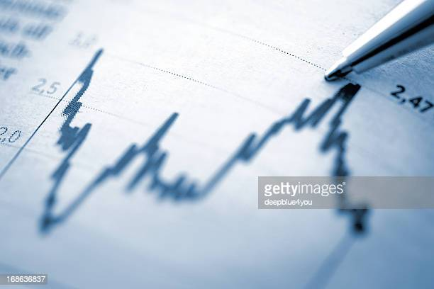 finance chart with high peak on document - interest rate stock pictures, royalty-free photos & images