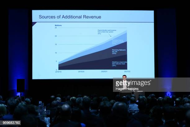 Finance Minister Grant Robertson delivers a post budget address during an ANZ lunch event at Shed 6 on May 18 2018 in Wellington New Zealand Grant...