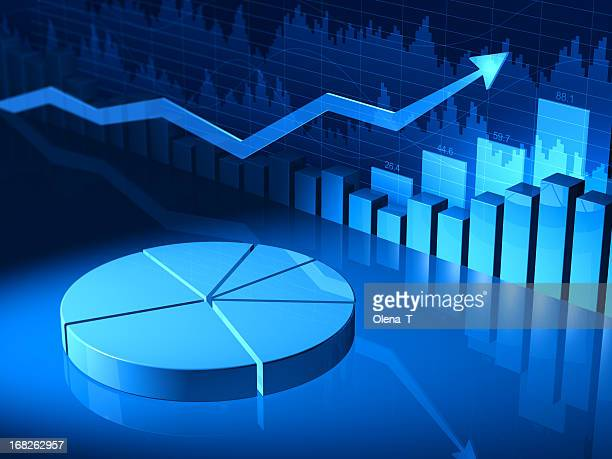 Finanzielle Diagramme