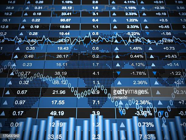 Financial charts