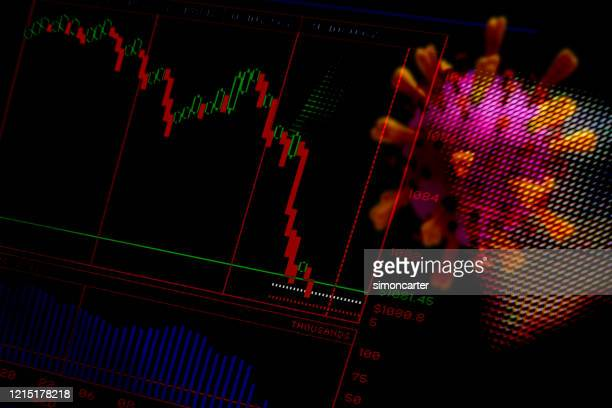 financial crash. trading screen and corona virus. abstract image. - responsibility stock pictures, royalty-free photos & images