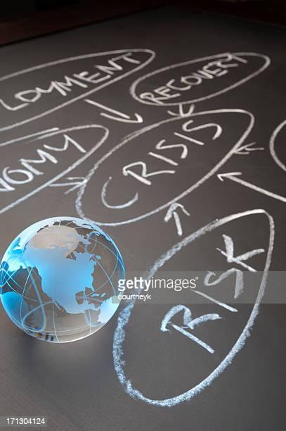 Financial crisis flowchart on a chalkboard