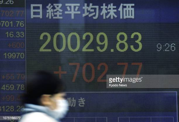 A financial data monitor in Tokyo shows the Nikkei Stock Average gaining more than 700 points on Dec 27 after the Dow Jones Industrial Average's...