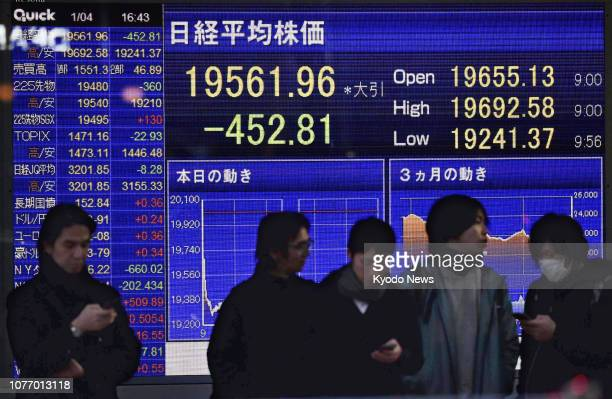 A financial data screen in Tokyo shows the Nikkei Stock Average closing below the psychologically important 20000 level on Jan 4 the first trading...