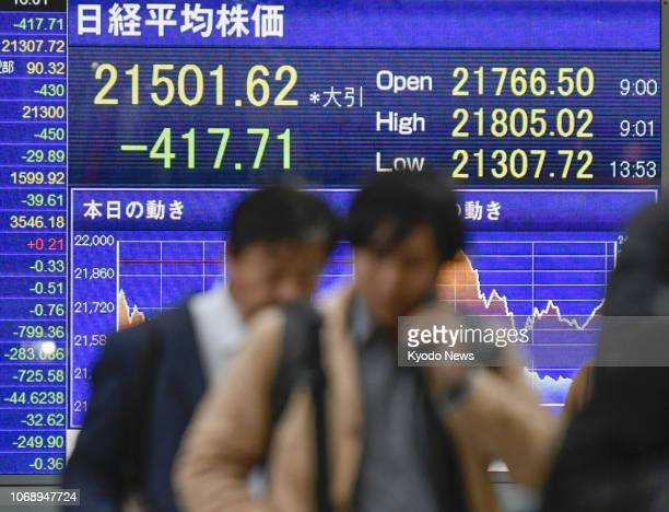 A financial data screen in Tokyo shows the Nikkei Stock Average losing more than 400 points or about 19 percent on Dec 6 2018 ==Kyodo
