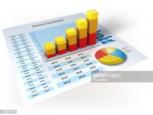 Finanzdaten mit 3d-Diagramm