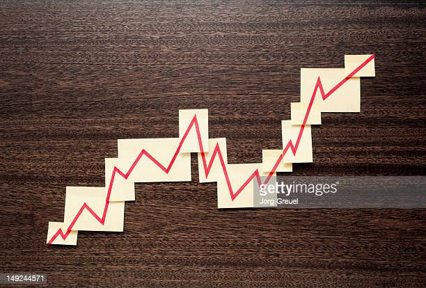 Financial graph on adhesive notes
