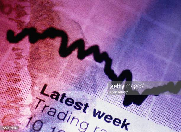 Financial Report and Line Graph