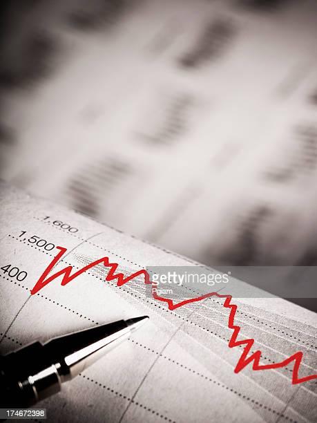 Financial la recherche