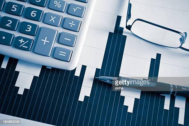 Finanzielle Ergebnisse