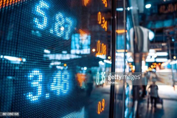 financial stock market numbers