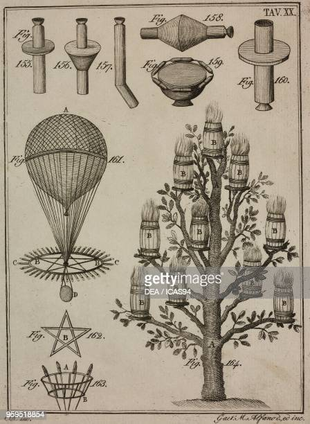 Fireworks for aerostatic balloons and to illuminate large squares copperplate engraving by Gaetano M Alfano from Istituzioni di Pirotecnica per...