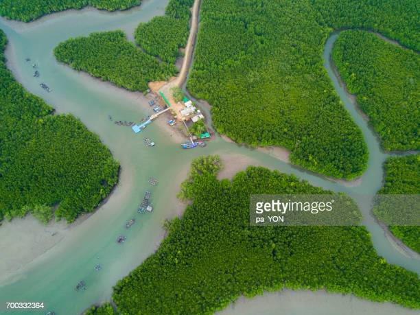 Fisherman Village at Phang-nga bay