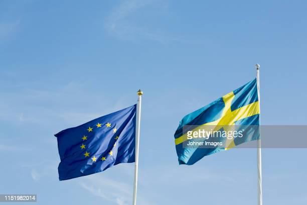 EU flag and Swedish flag