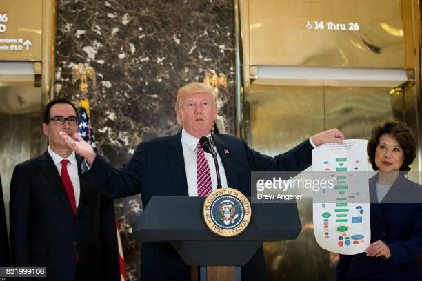 Flanked by Treasury Secretary Steve Mnuchin and Transportation Secretary Elaine Chao US President Donald Trump holds up a Federal decision...