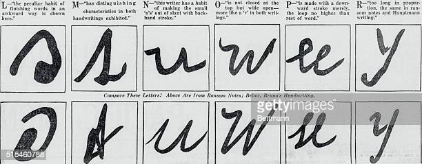 Flemington New Jersey Letters Which Spell Doom Of Bruno Hauptmann Handwriting specimens Letters SZ Taken from the ransom notes and from the...