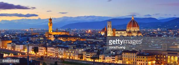 Florence Cityscape Panorama