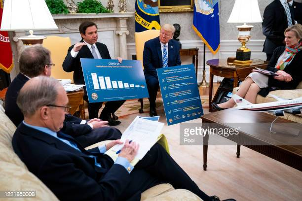 Florida Gov Ron DeSantis speaks while meeting with US President Donald Trump and White House Coronavirus Task Force Coordinator Deborah Birx in the...