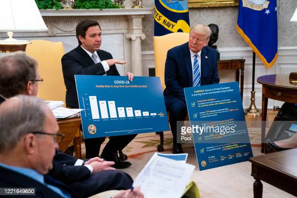 Florida Gov. Ron DeSantis speaks while meeting with U.S. President Donald Trump in the Oval Office of the White House on April 28, 2020 in...