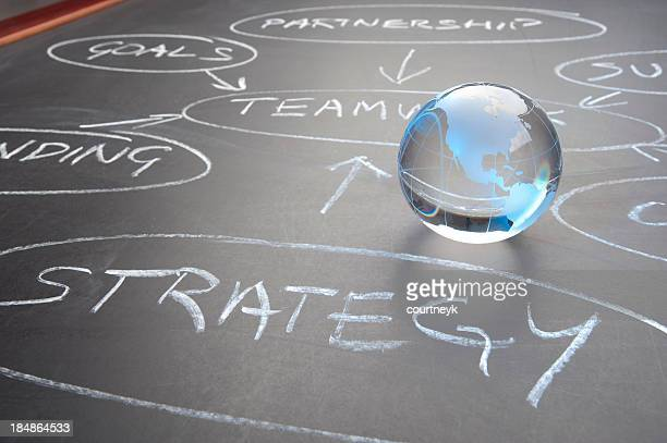 flowchart on a chalk board - strategie stockfoto's en -beelden